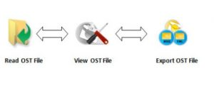 OST2PST Viewer 2018 For Windows, 7, 8, 10 + MAC Full Version